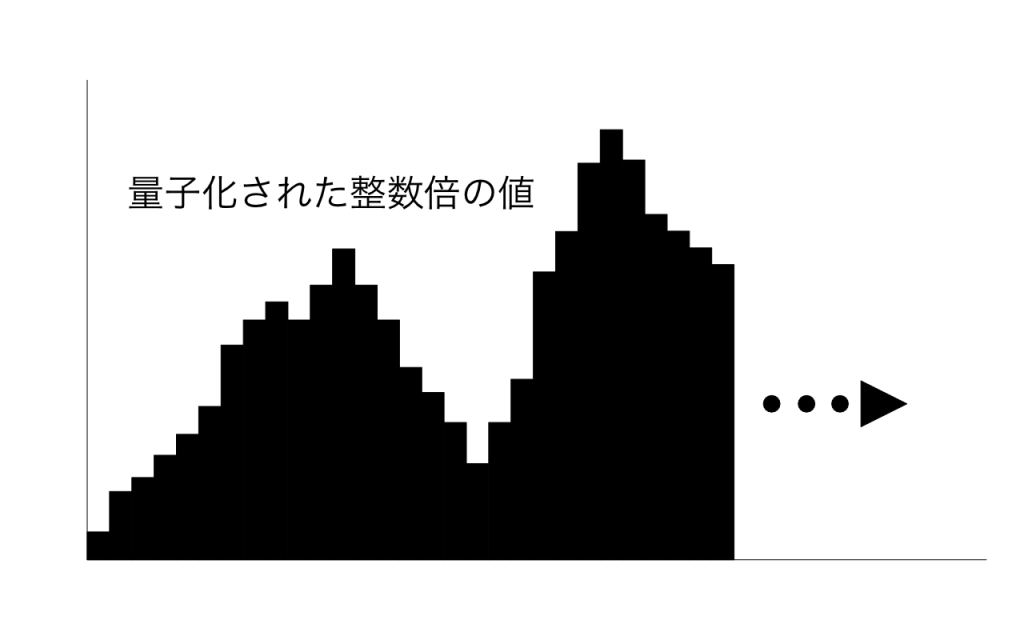 histogram0