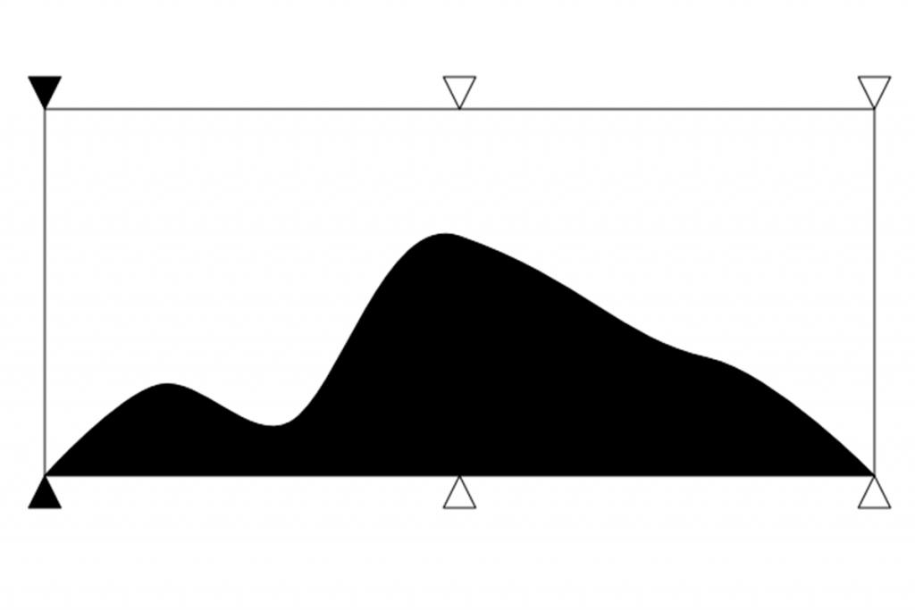 histogram1