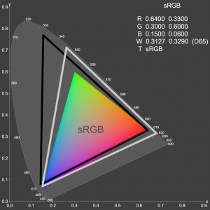 比較:DCI-P3とAdobeRGB、sRGBの色域