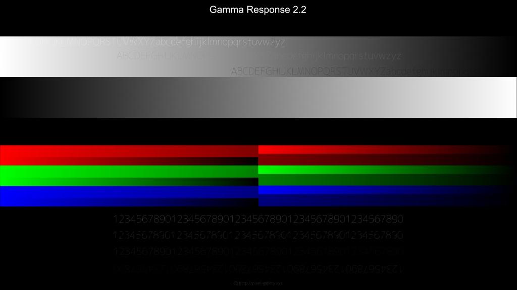 gamma 2.2 response chart
